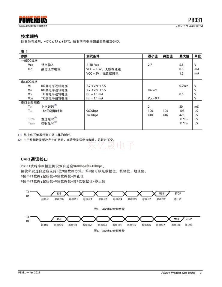 总线收发器pb331